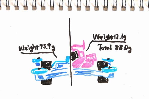 ミニ四駆って軽量化するとどれくらい速くなる?ボディを外してJCJCでタイム計測してみたよ。