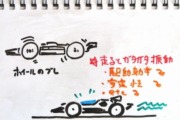 TOYz BAR☆ミニ四駆・ホイールがブレると振動するよ。