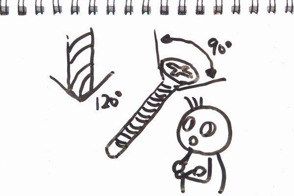 TOYz BAR☆皿ビスのザグリ加工の角度は90°