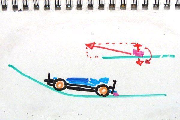 TOYz BAR☆ミニ四駆・ブレーキ効能セッティング妄想中。リヤブレーキの効能。