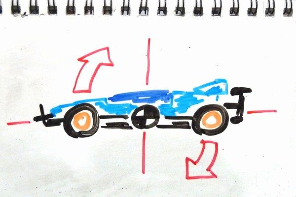 TOYz BAR☆ミニ四駆・ブレーキ効能セッティング妄想中。反力で車体が回転。