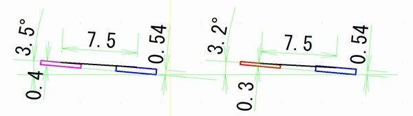 TOYz BAR☆無加工でミニ四駆のスラスト角調整。ワッシャを3種類使えばどうかな?